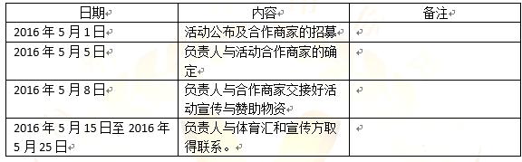 亲子体验活动策划书(商业运营案例)