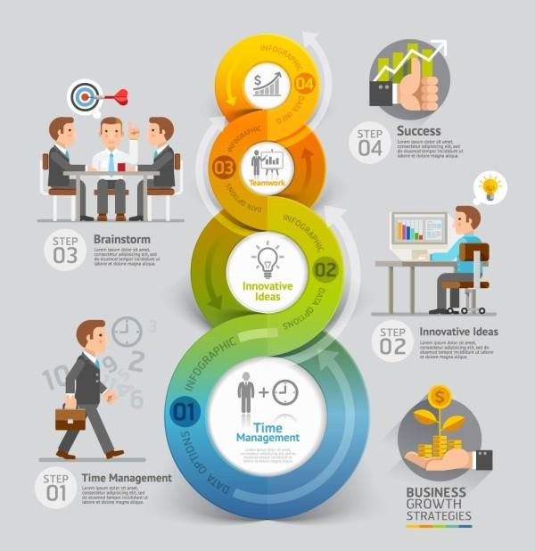 运营经验分享|增加用户的活跃度的6大手段