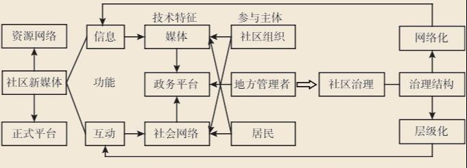 微信�D片_�D一.jpg